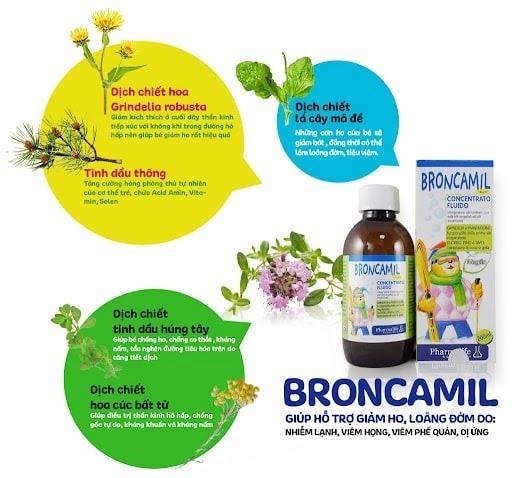 Fitobimbi Broncamil - Sản phẩm của Pharmalife Research Ý